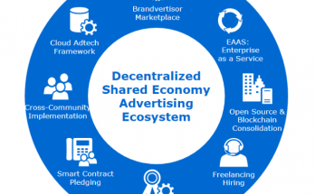 Brand Token - Brandvertisor Utopia: Decentralized Shared Economy Ecosystem